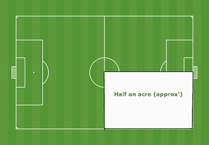Half An Acre Is Around 2023 429 M2 Or Very Roughly A Quarter Of Standard Ociation Football Pitch See Image Below